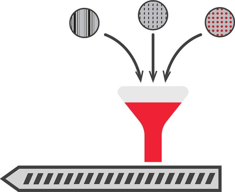 EasyControl - La viscosité matière mesurée en temps réel !